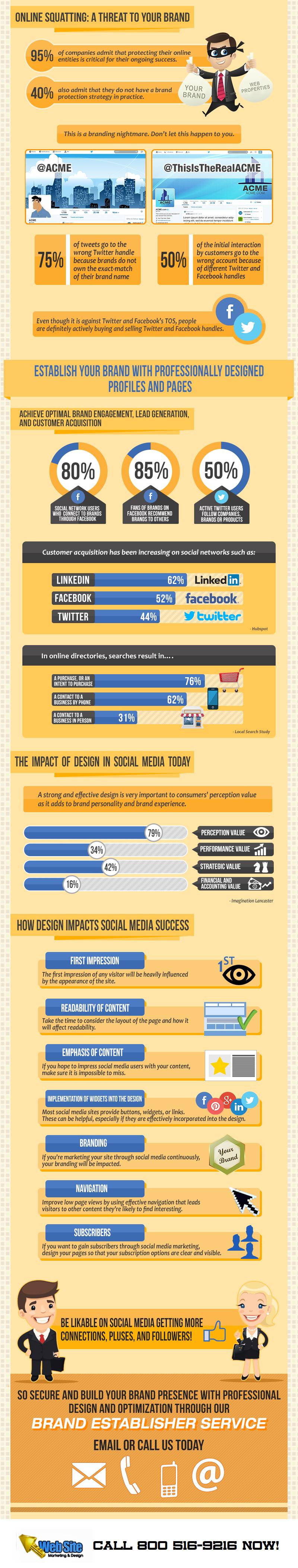Brand-Establisher-Infographic2