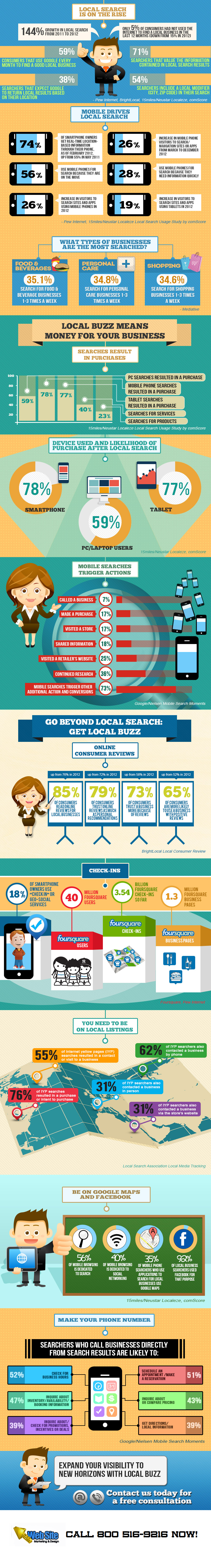 Local-Buzz-Infographic