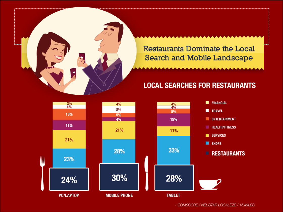 RestaurantsMarketing2